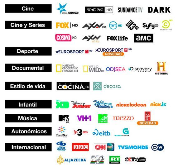canales Orange TV.JPG
