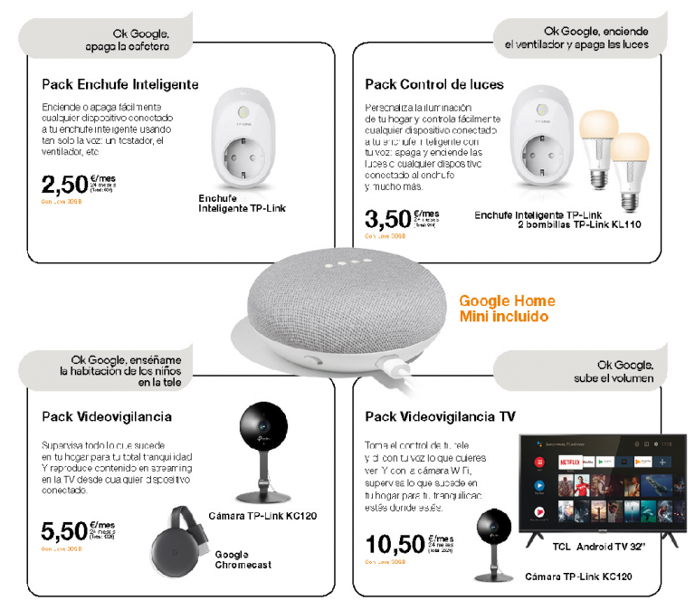 ¿Ya conoces los packs Smart Home de Orange? Fuente: Orange (http://blog.orange.es/producto/orange-lanza-smart-home-el-hogar-inteligente-para-todos/)