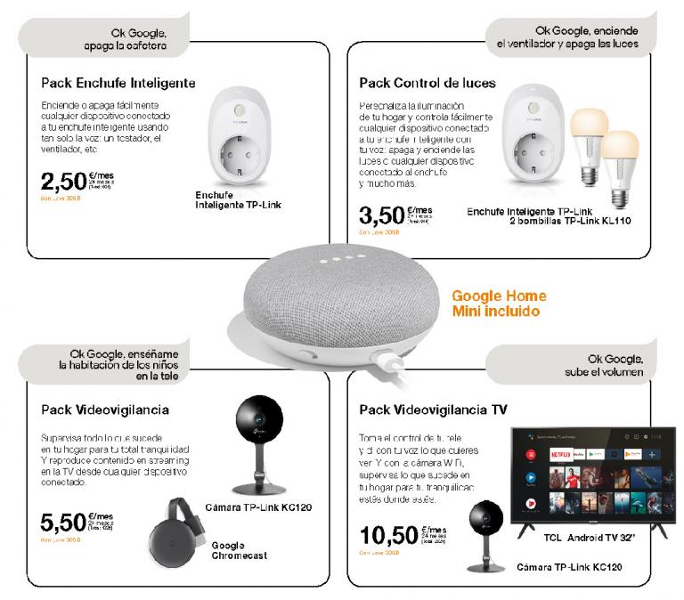 ¿Ya conoces los packs Smart Home de Orange? Fuente: Orange (http://blog.orange.es/producto/orange-lanza-smart-home-el-hogar-inteligente-para-todos/)