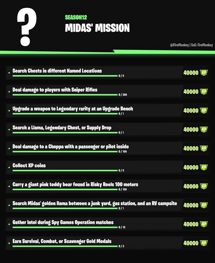 Tenemos nueva misión!! Fuente: Marca (https://www.marca.com/esports/fortnite/2020/04/17/5e994991268e3eb23b8b45c2.html)