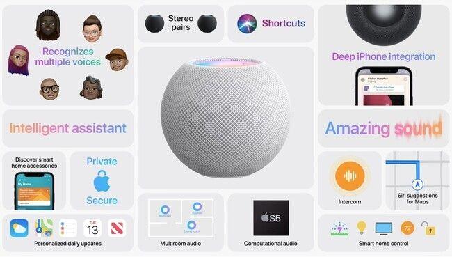 Un resumen de todo lo nuevo de tu HomePod. Fuente: Applesfera (https://www.applesfera.com/homepod/ios-14-1-homepod-disponible-intercomunicador)