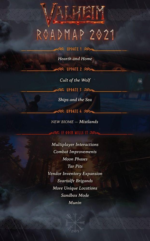 Haciendo planes de futuro. Fuente: Xataka (https://www.xataka.com/videojuegos/valheim-que-tiene-este-videojuego-accion-vikinga-para-haber-superado-numero-jugadores-rust-apex-legends-dos-semanas)