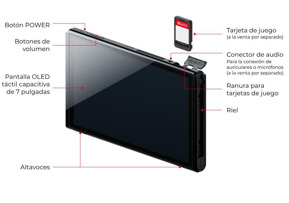 Qué os parece?? Fuente: Nintendo (https://www.nintendo.es/Familia-Nintendo-Switch/Nintendo-Switch-modelo-OLED-/Nintendo-Switch-modelo-OLED--2000984.html)