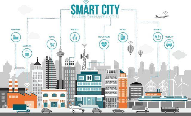 ¿Serán las ciudades inteligentes el futuro? Fuente: CXO Community (https://www.cxo-community.com/2019/01/ciudad-inteligente-pensada.html)