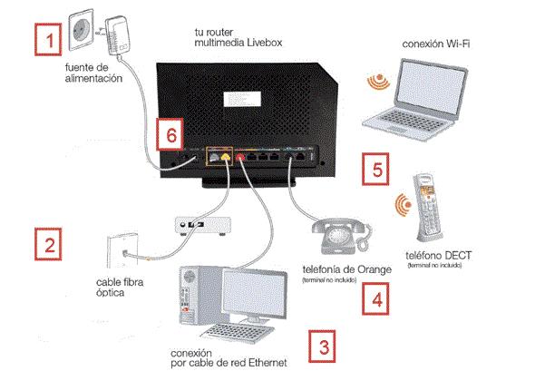 instalacion fibra.png